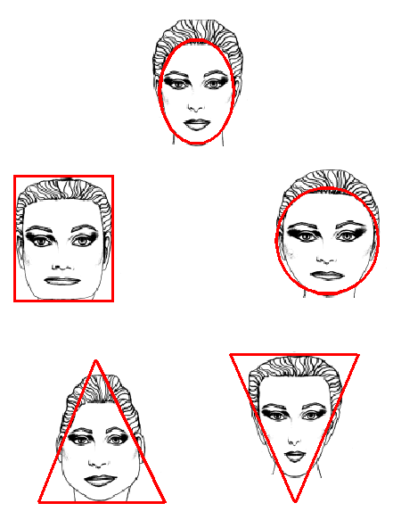 Types of Faces And Personality The Earth or Square-faced Type