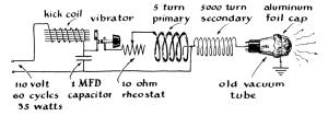 harrys-x-ray-machine