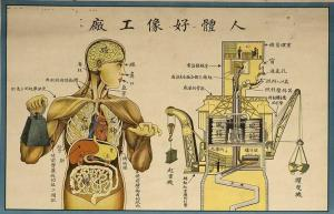 chinese health poster